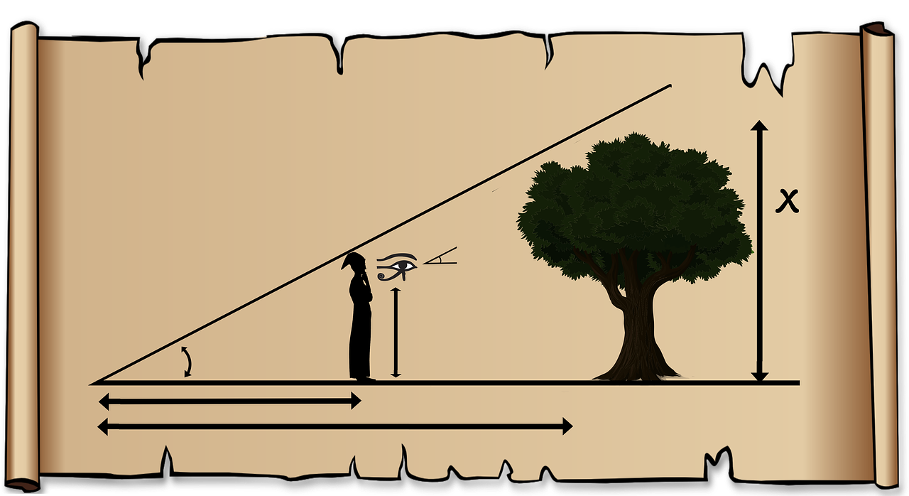 Pythagorean Numerology Meaning origin
